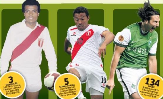 Peruanos que hicieron historia